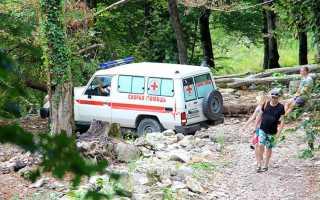 Нужна ли страховка в Абхазию для россиян в 2020 году для поездки на автомобиле
