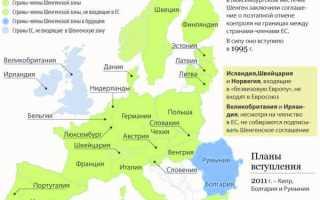 Виза в Болгарию для белорусов в 2020 году: нужна ли она, стоимость оформления