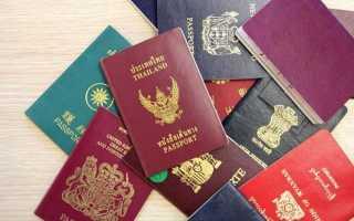 Закон РФ о двойном гражданстве, актуальный на 2020 год