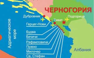 Правила въезда без визы в Черногорию для украинцев в 2020 году
