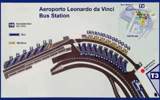 Как добраться из аэропорта Рима Фьюмичино до вокзала Термини в 2020 году: экспресс Леонардо и автобус