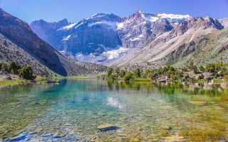 Средняя зарплата в Таджикистане в 2019-2020 годах – служба по контракту в этой стране